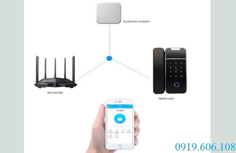 Sơ đồ kết nối khóa OneLock GL007 với smartphone giúp quản lí khóa dễ dàng từ xa