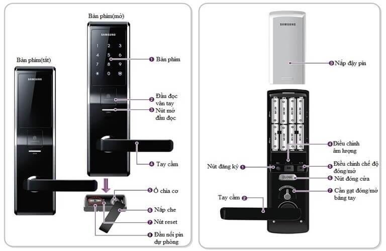 Kết cấu của khóa điện tử Samsung thuận tiện thay đổi mật khẩu nhanh chóng, đơn giản