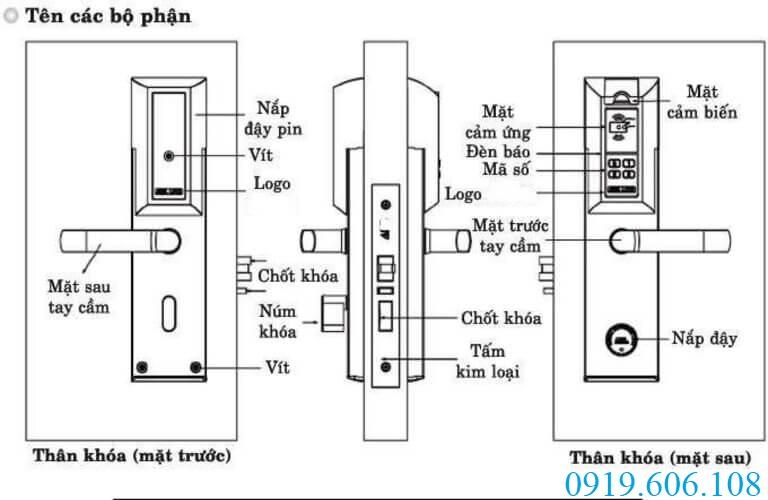Cấu tạo cơ bản của ổ khóa cửa điện tử Samsung