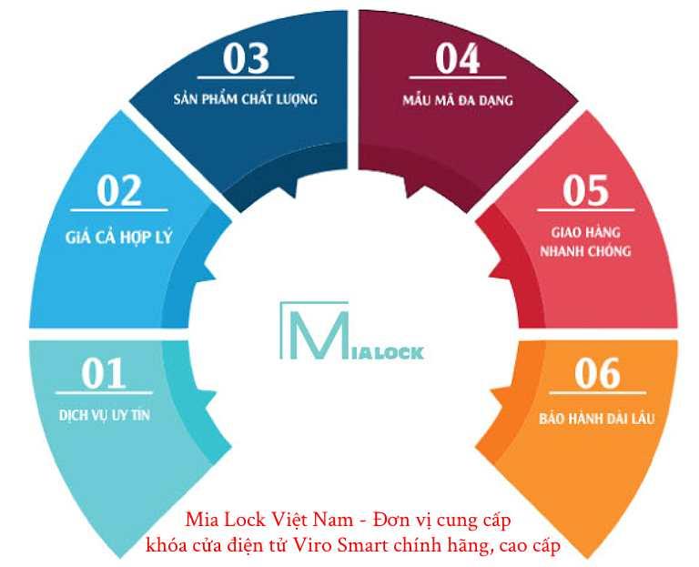 Mia Lock Việt Nam