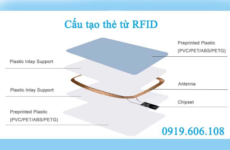 Cấu tạo của thẻ từ RFID cơ bản trên thị trường hiện nay