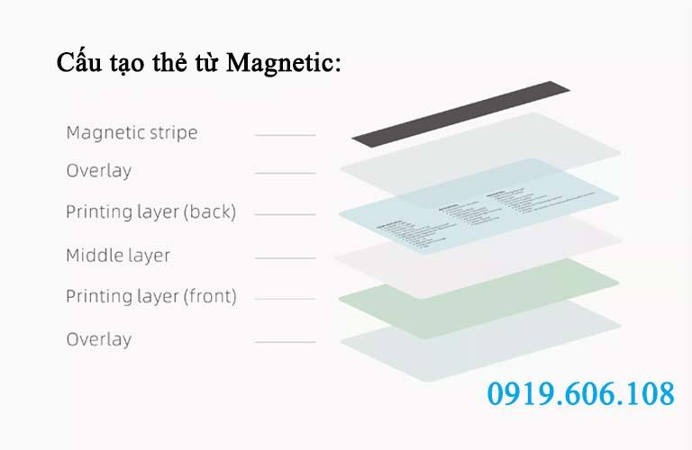 Thẻ từ Magnetic có cầu tạo từ nhiều phần khác nhau