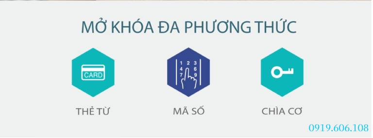 Tính năng của Khóa Cửa Thẻ Từ Unicor UN-7200SK-F